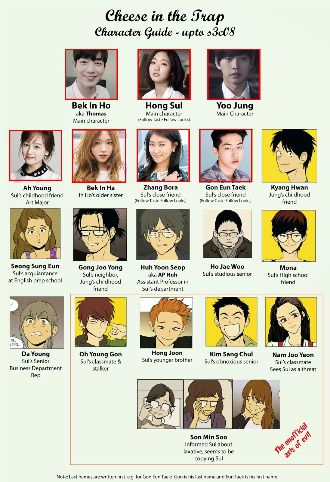 Finalized Cast for tvN's Webtoon Drama