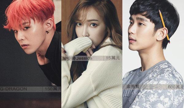 snsd jessica hongkong, The Highly Paid Korean Stars In Hong Kong 2015