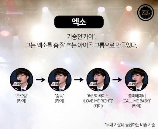 exo center change