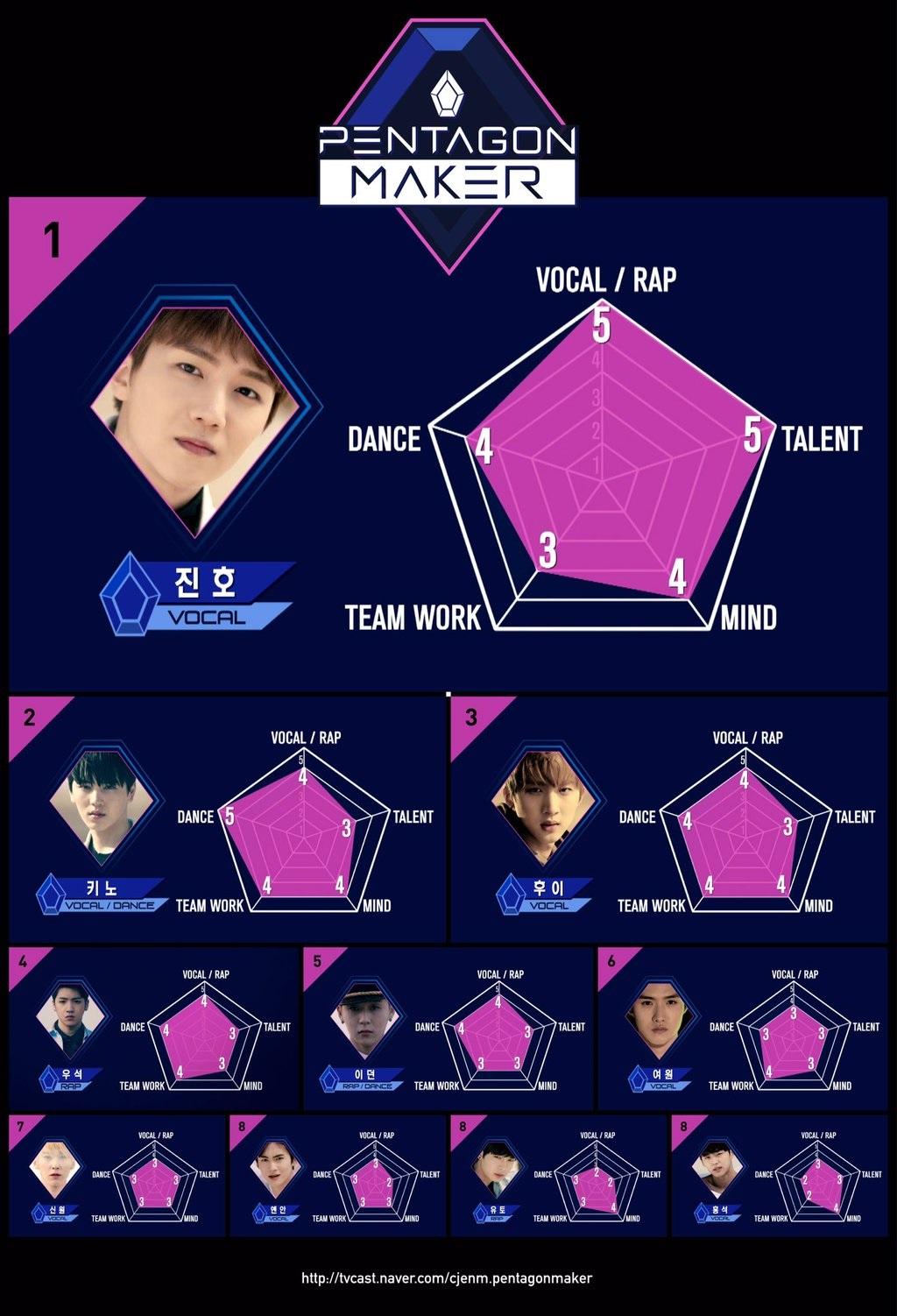 teaser    pentagon maker weekly pentagraph may 17  u2022 kpopmap brand logo maker brand logo maker