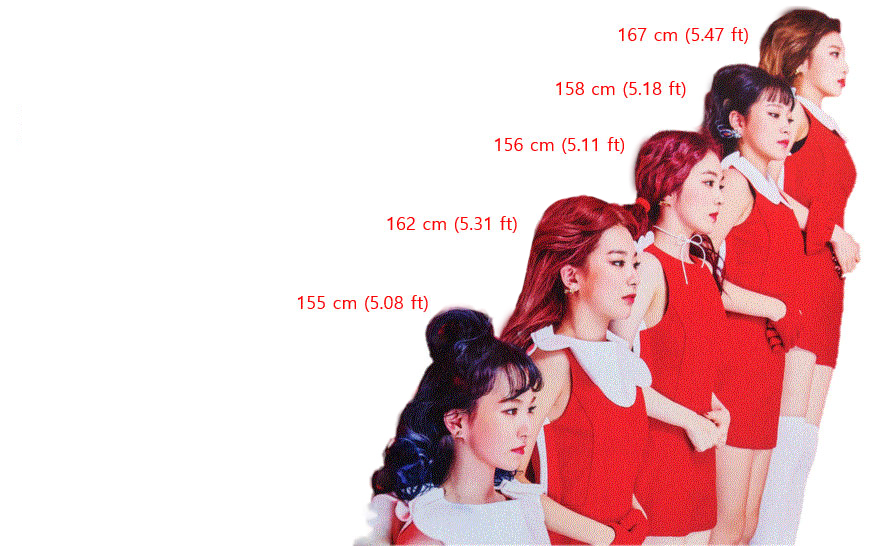 Who are the tallest and shortest red velvet kpopmap for 162 cm to feet