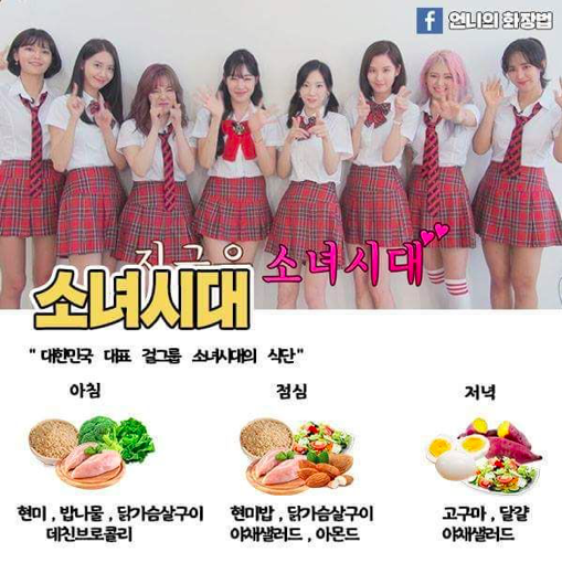kpop idol diet