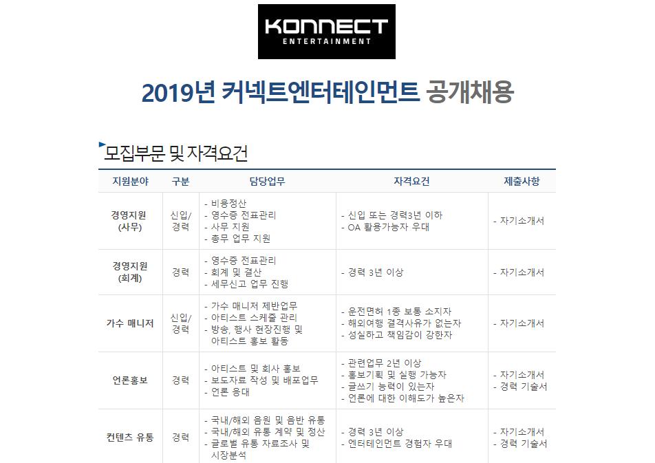 kang daniel, kang daniel profile, kang daniel facts, kang daniel age, kang daniel konnect, konnect entertainment, kang daniel hiring