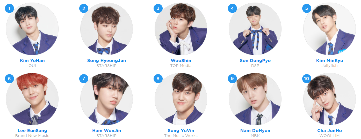 produce x 101, produce x 101 trainees, produce x 101 members, produce x 101 height, produce x 101 company, kpop, trainee, produce x 101