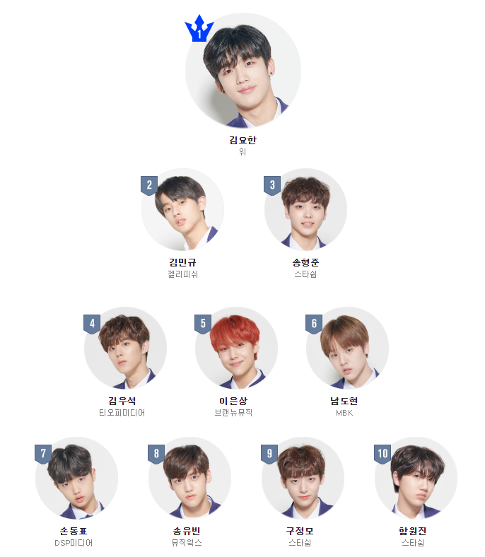 produce x 101, produce x 101 trainees, produce x 101 members, produce x 101 height, produce x 101 company, kpop, trainee, produce x 101 lee wonjun, lee wonjun