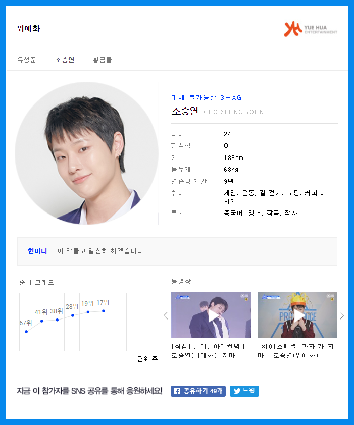 produce x 101, produce x 101 trainees, produce x 101 members, produce x 101 height, produce x 101 company, kpop, trainee, produce x 101 cho seungyeon, cho seungyeon