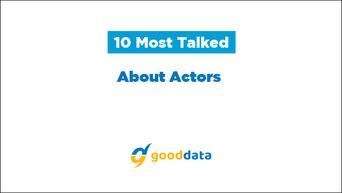 10 Most Talked About Actors On 1st Week Of July