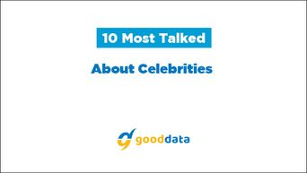 10 Most Talked About Celebrities In Airing TV Shows On 4th Week Of July