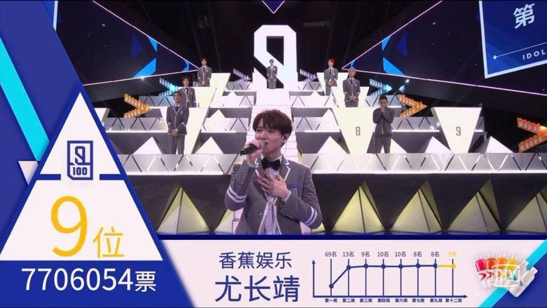 'Idol Producer' Finalists and Results