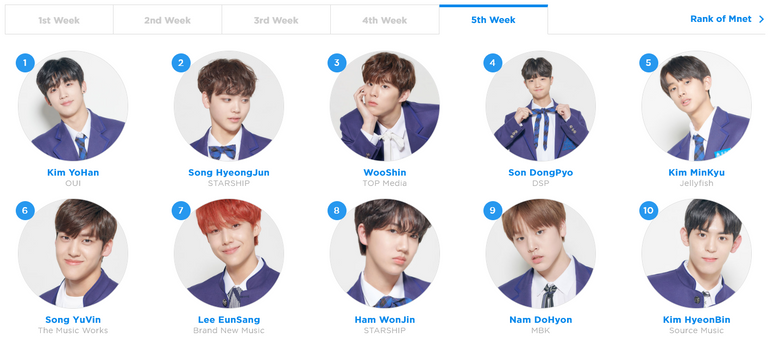 """Here's A Quick Look On What You Have Missed Out On """"Produce X 101"""" Episode 5"""
