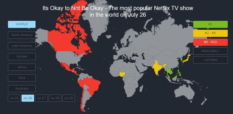 """""""It's Okay To Not Be Okay"""" Is In Netflix Top 10 Most Popular TV Shows In Countries Across The Globe"""