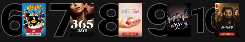 10 Most Popular Netflix Programs Currently In Korea (Based On July 17 Data)