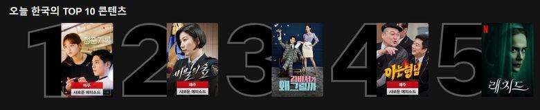 10 Most Popular Netflix Programs Currently In Korea (Based On September 24 Data)