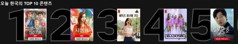 10 Most Popular Netflix Programs Currently In Korea (Based On October 16 Data)