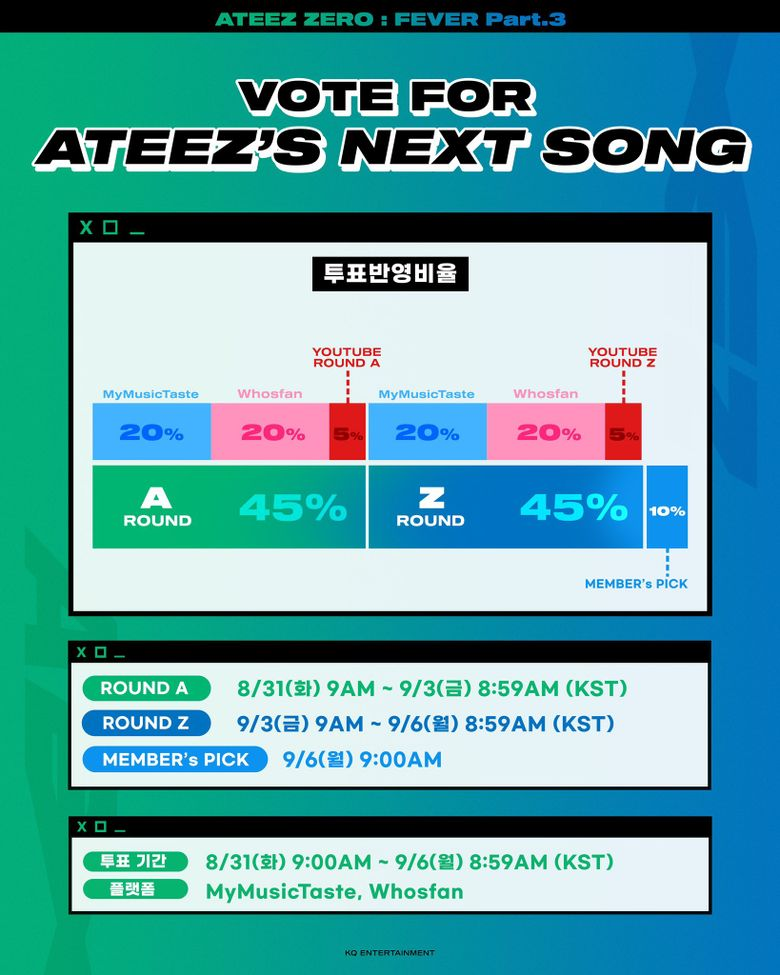 ATINY Vote To Pick ATEEZ's Upcoming Title Track Between 'Eternal Sunshine' And 'Deja Vu'